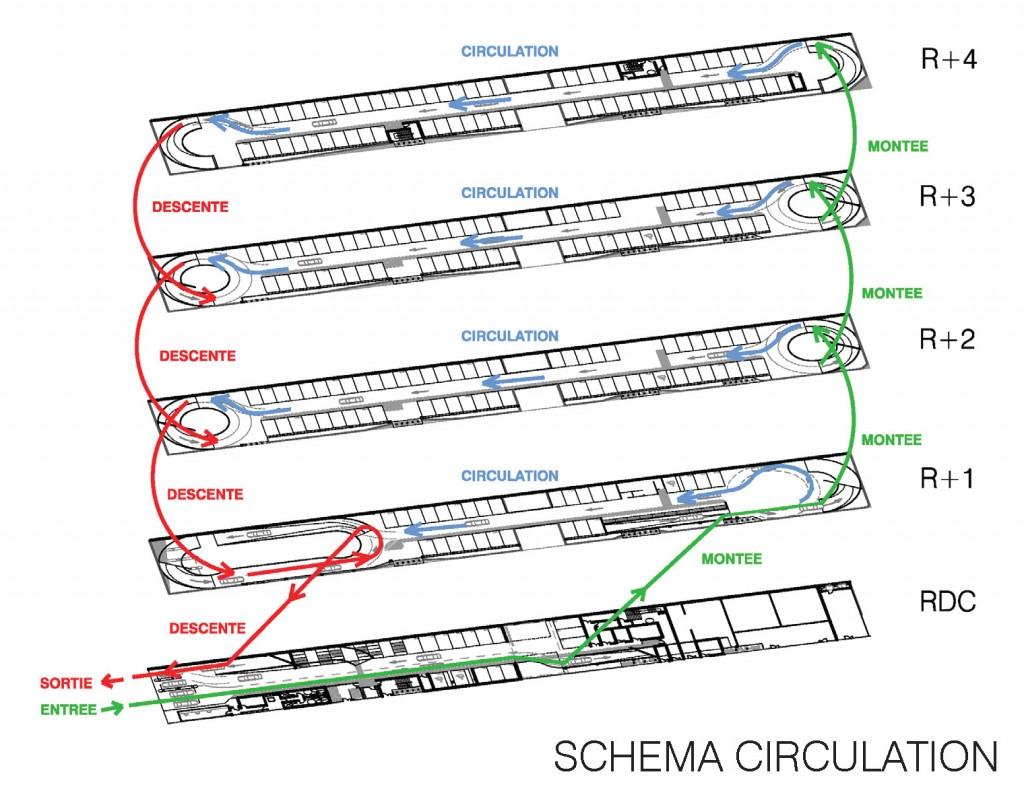 ISD_Schéma